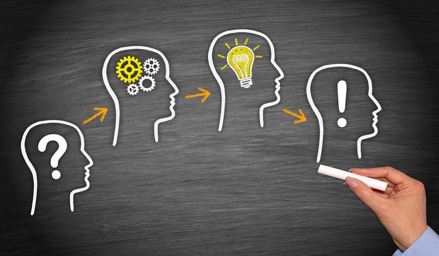 Pizarra con el dibujo de cuatro cabezas que representan: problema, análisis, idea y solución.