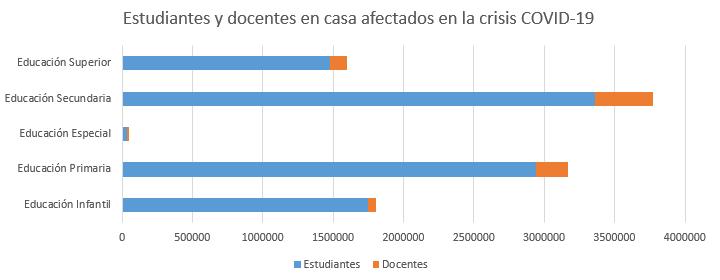 Datos 18-19